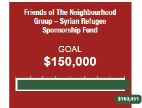 Syrian Refugee Sponsorship Fund